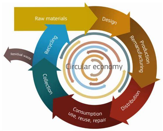 circular_economy-outotec-com