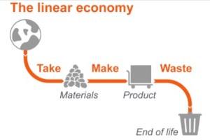 linear-economy-desso-de
