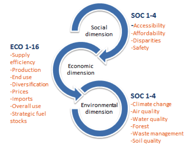 sustainable-energy-index.png